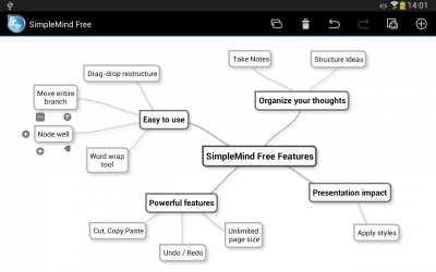 SimpleMind mind mapping